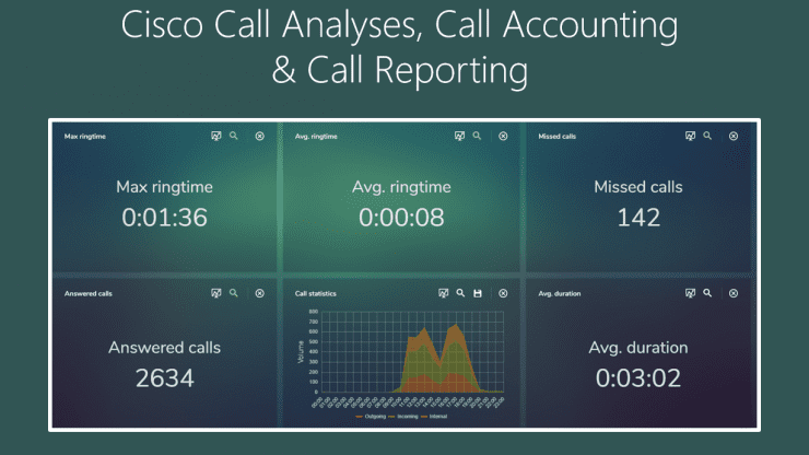 Cisco Call Analyses, Call Accounting & Call Reporting