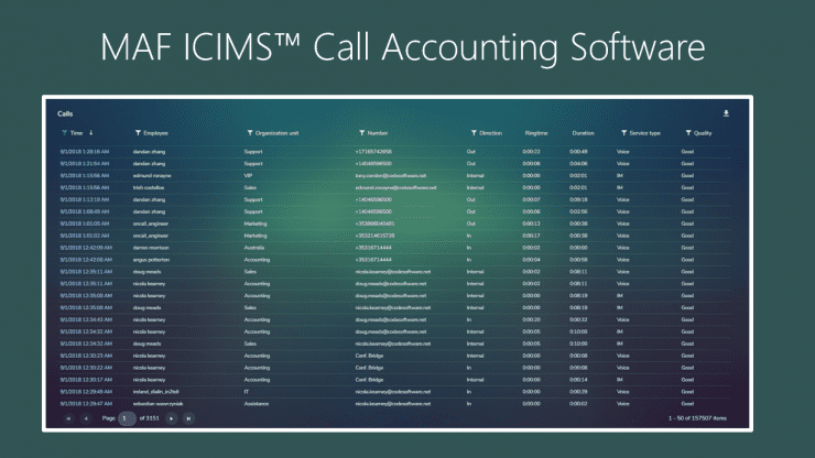 MAF ICIMS Call Accounting Software