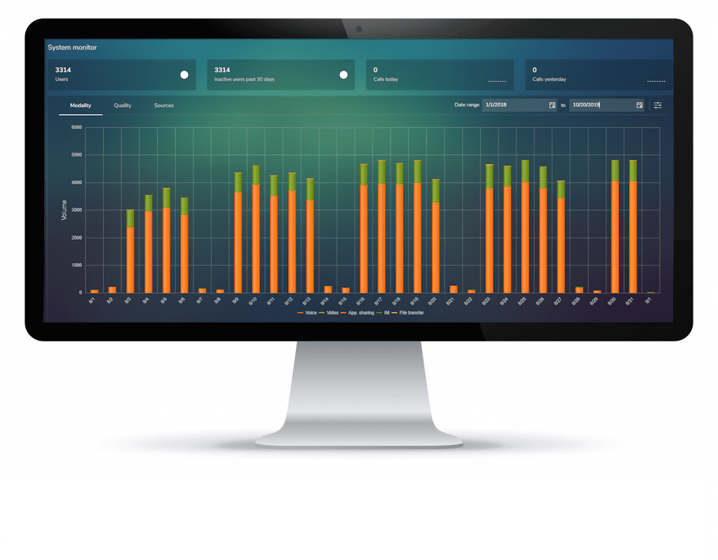 MAF ICIMS UC Reporting System Monitor