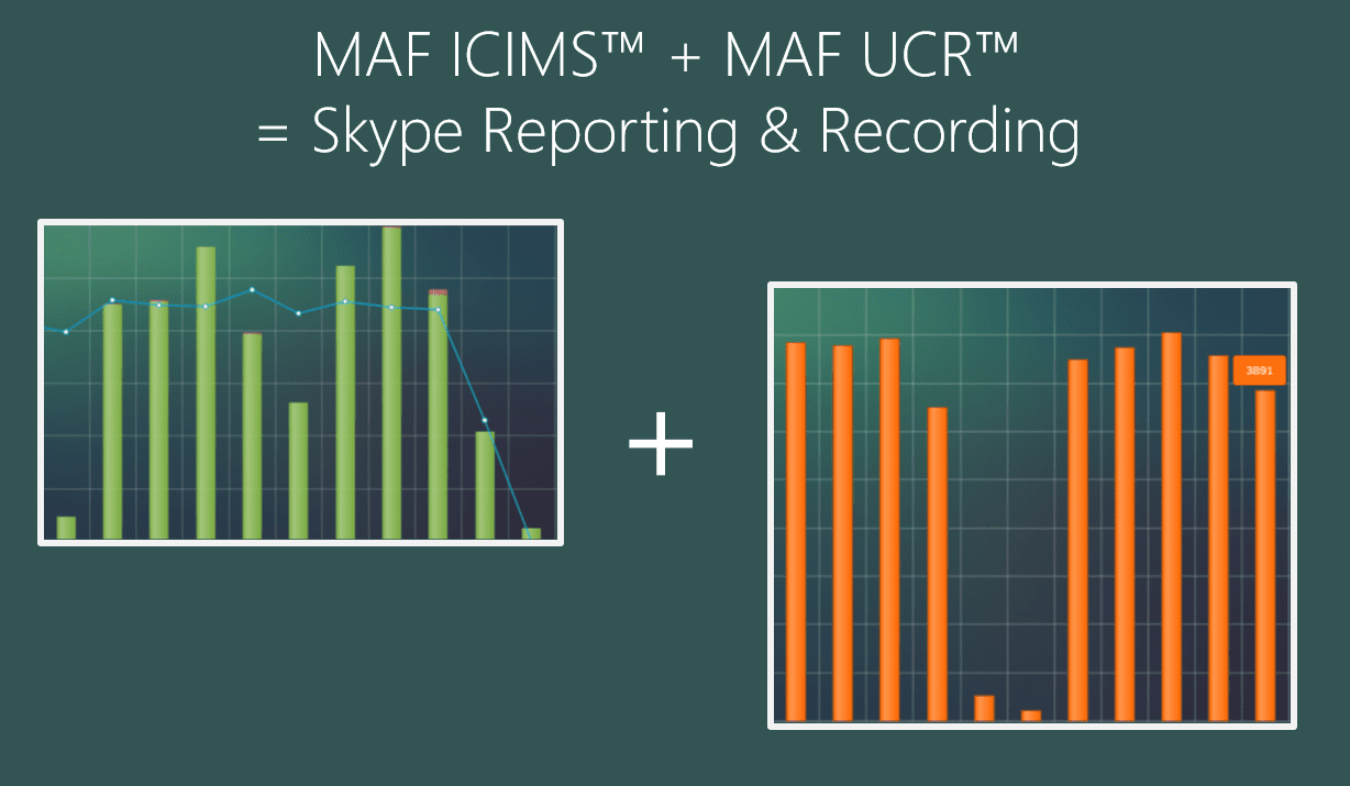 Skype for Business Reporting And Reporting