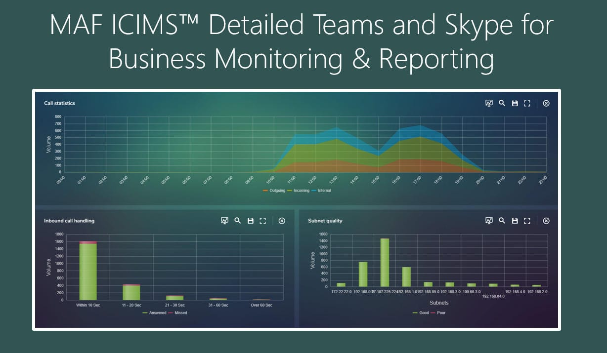 MAF ICIMS™ Detailed Teams and Skype for Business Monitoring & Reporting