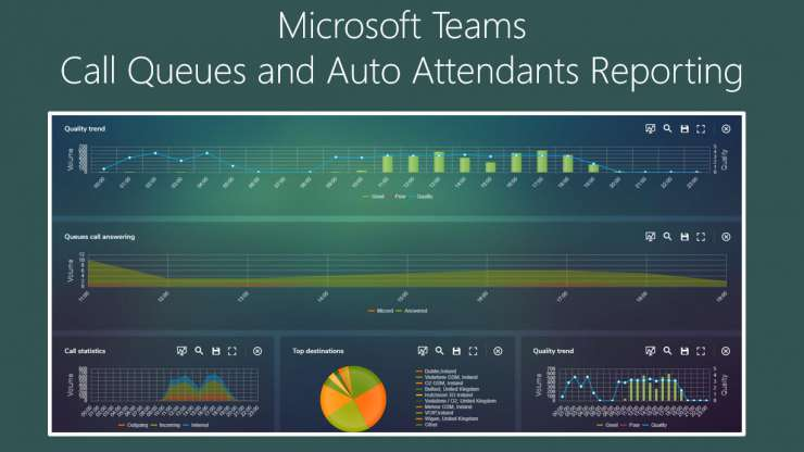 Microsoft Teams Call Queues and Auto Attendants Reporting