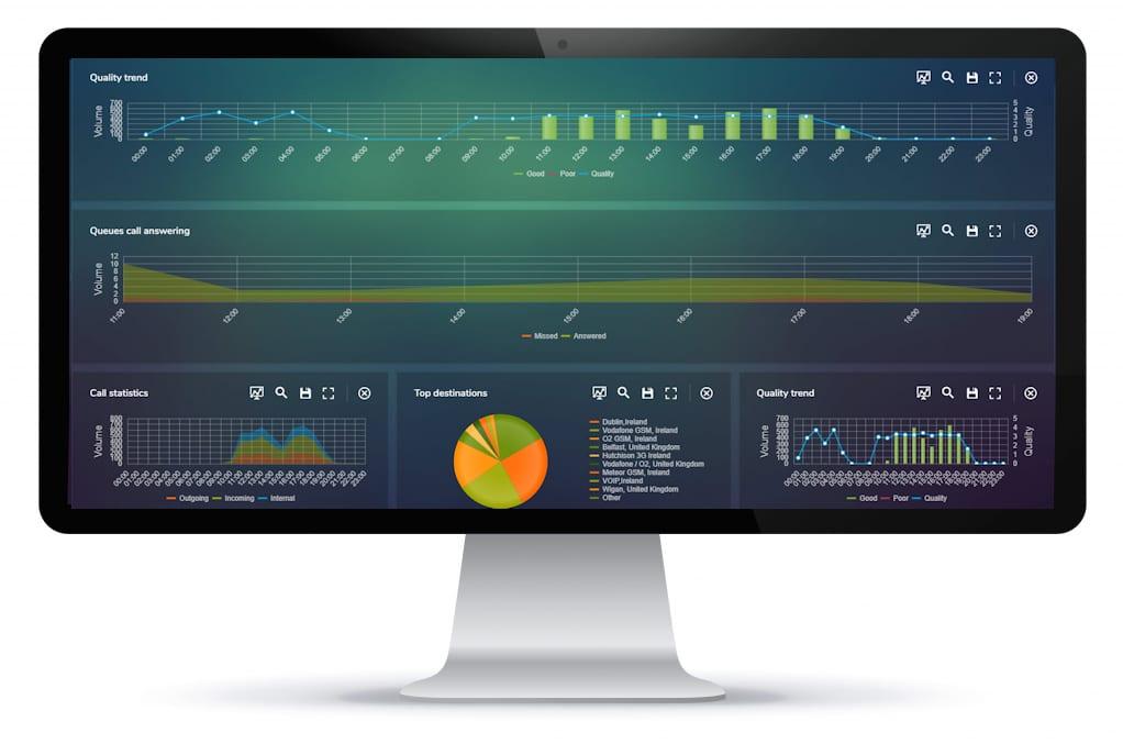 Microsoft Teams Reporting Dashboard