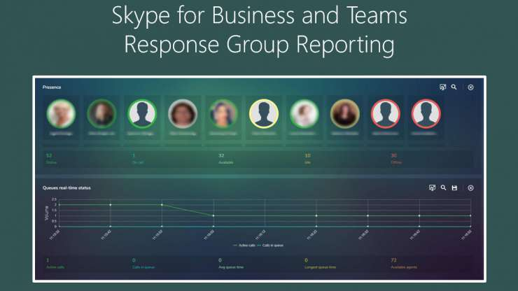 Skype for Business and Teams Response Group Reporting
