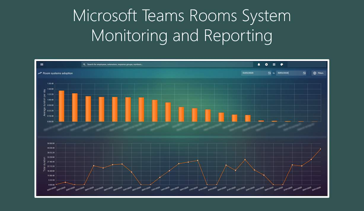 Microsoft Teams Rooms System Monitoring and Reporting