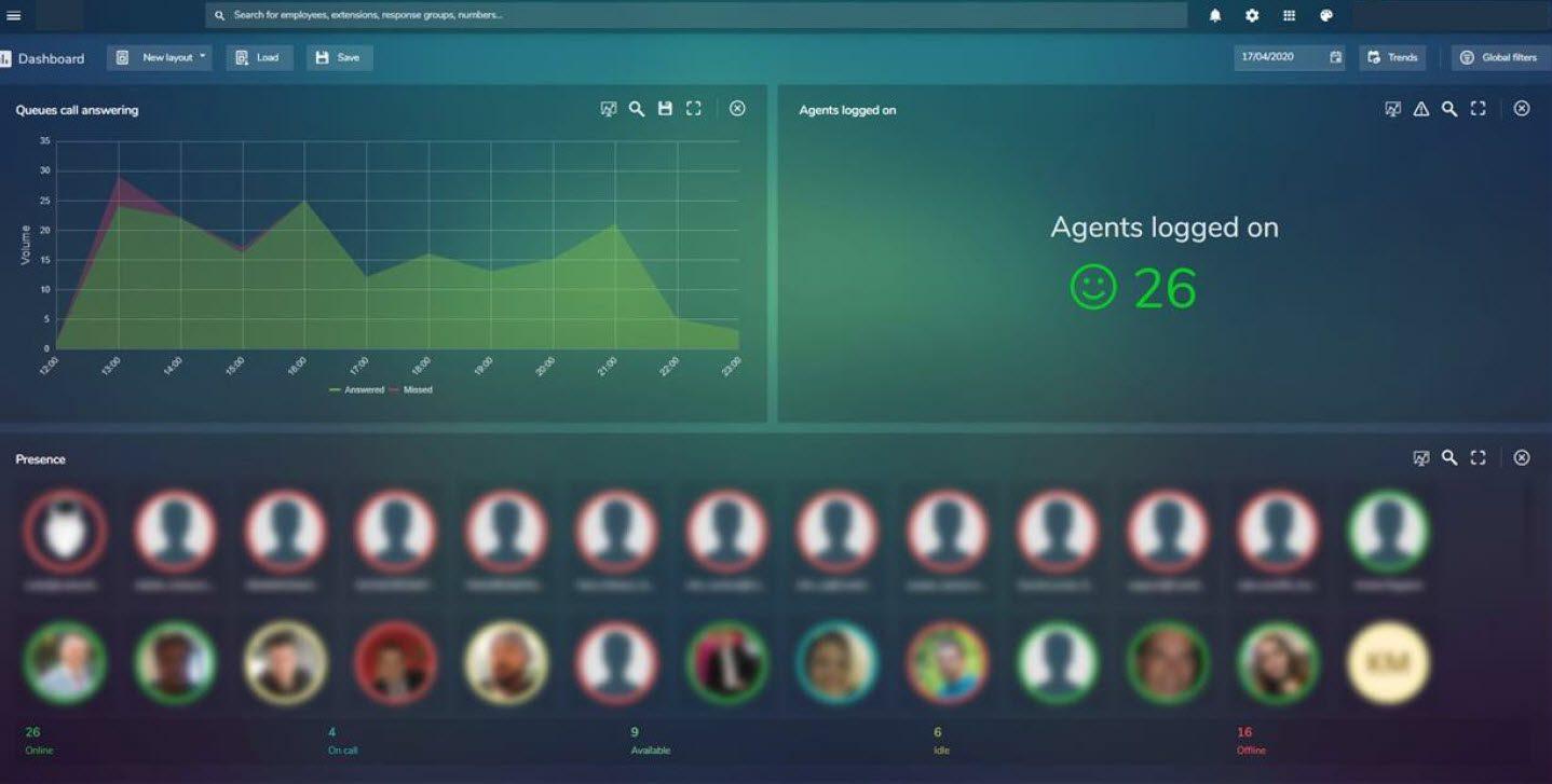 Microsoft Teams Live Call Queues Wallboard